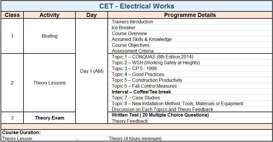 course-program-cet-ew