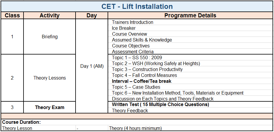 course-program-cet-li