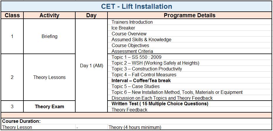 course-program-cet-li