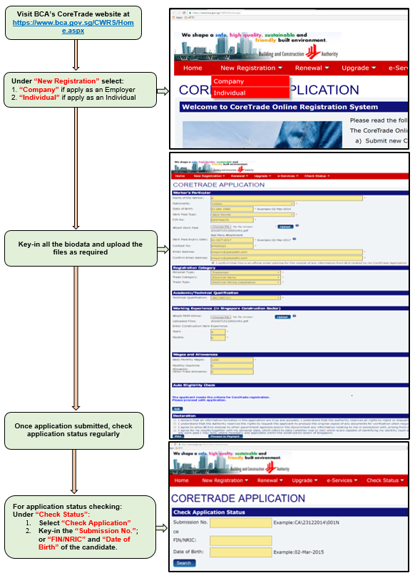 application-process-for-coretrade-an